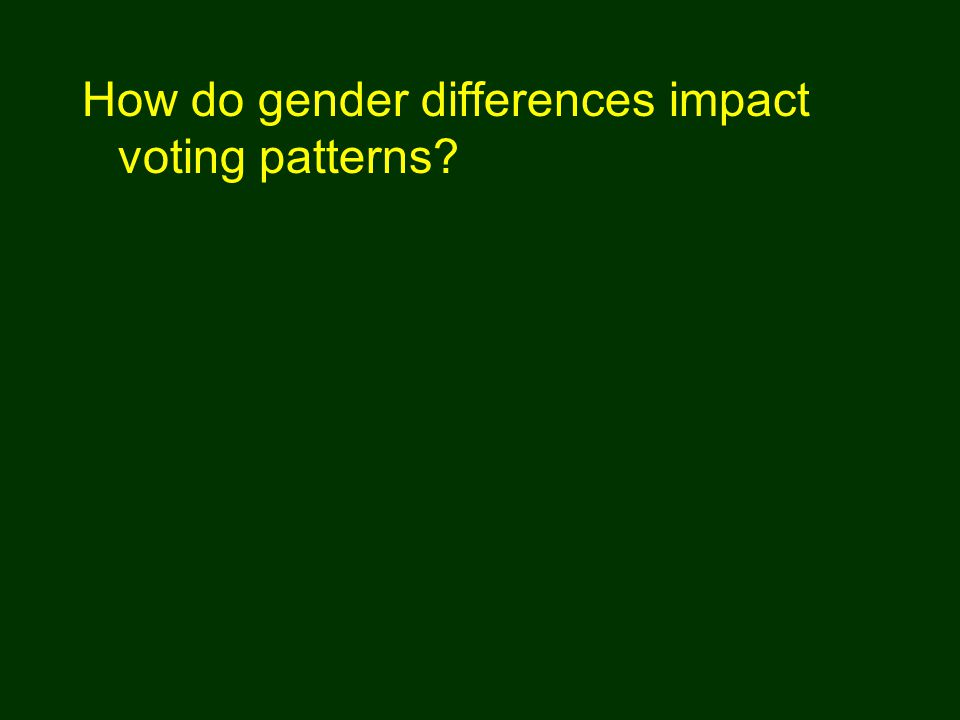 How do gender differences impact voting patterns?