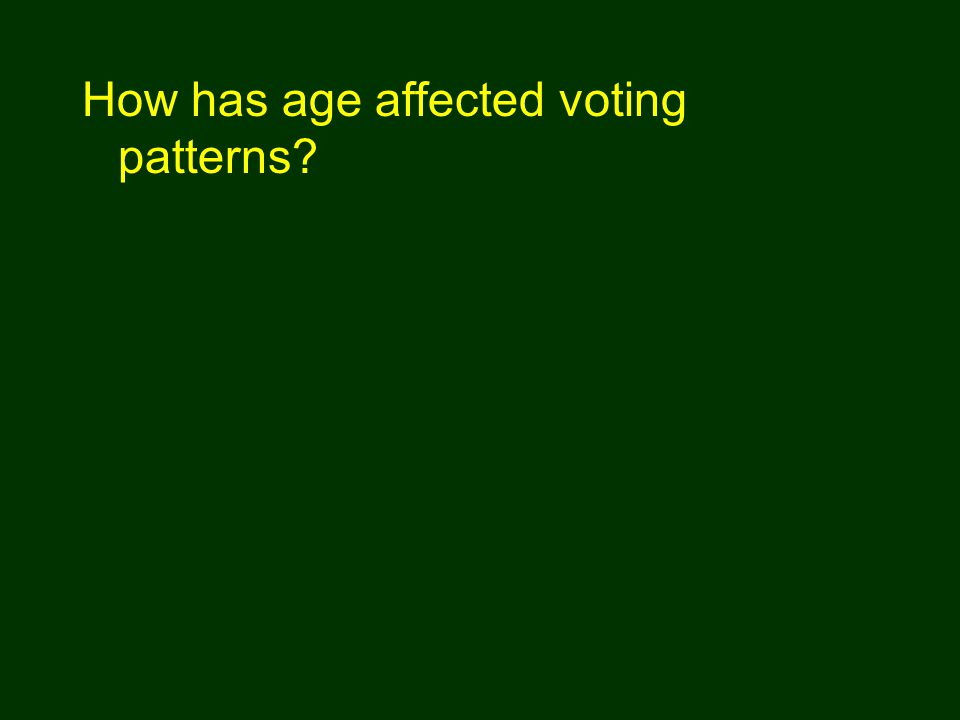 How has age affected voting patterns?