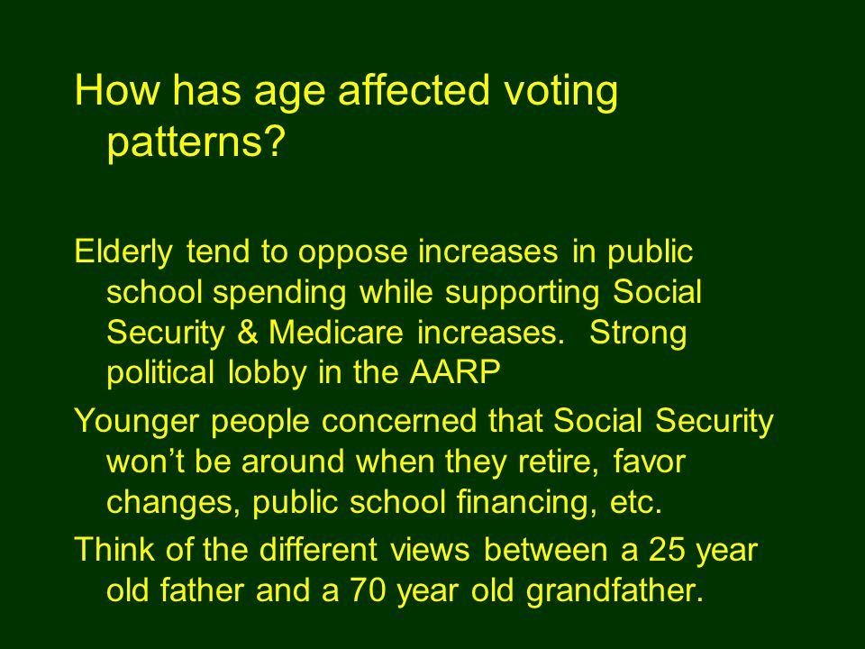 Elderly tend to oppose increases in public school spending while supporting Social Security & Medicare increases.