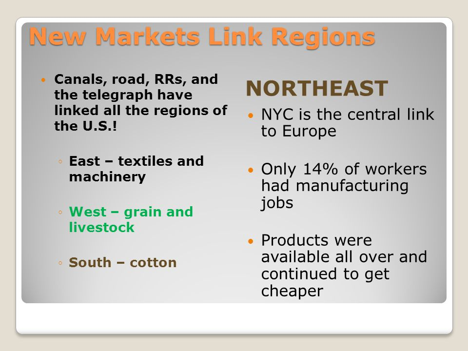 New Markets Link Regions NORTHEAST Canals, road, RRs, and the telegraph have linked all the regions of the U.S.! ◦East – textiles and machinery ◦West