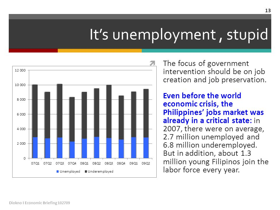 It's unemployment, stupid  The focus of government intervention should be on job creation and job preservation.