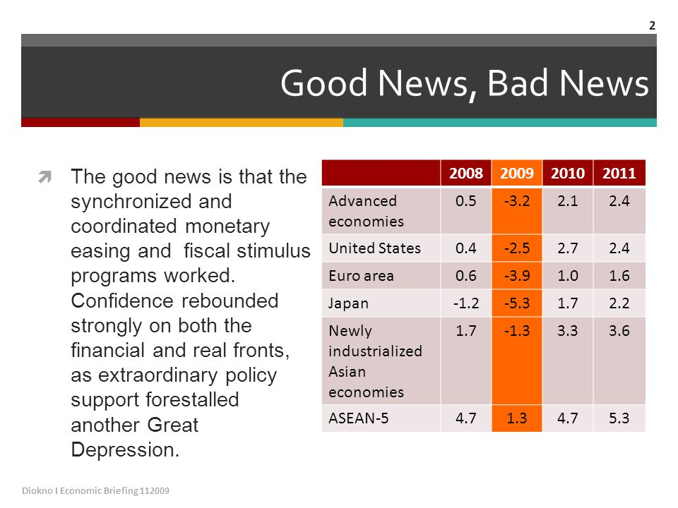 Good News, Bad News  The good news is that the synchronized and coordinated monetary easing and fiscal stimulus programs worked.