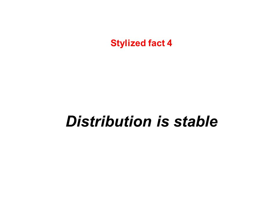 Stylized fact 4 Distribution is stable