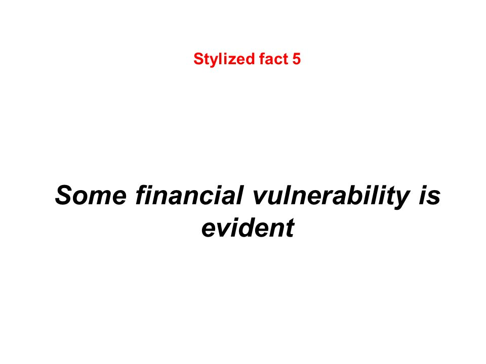 Stylized fact 5 Some financial vulnerability is evident