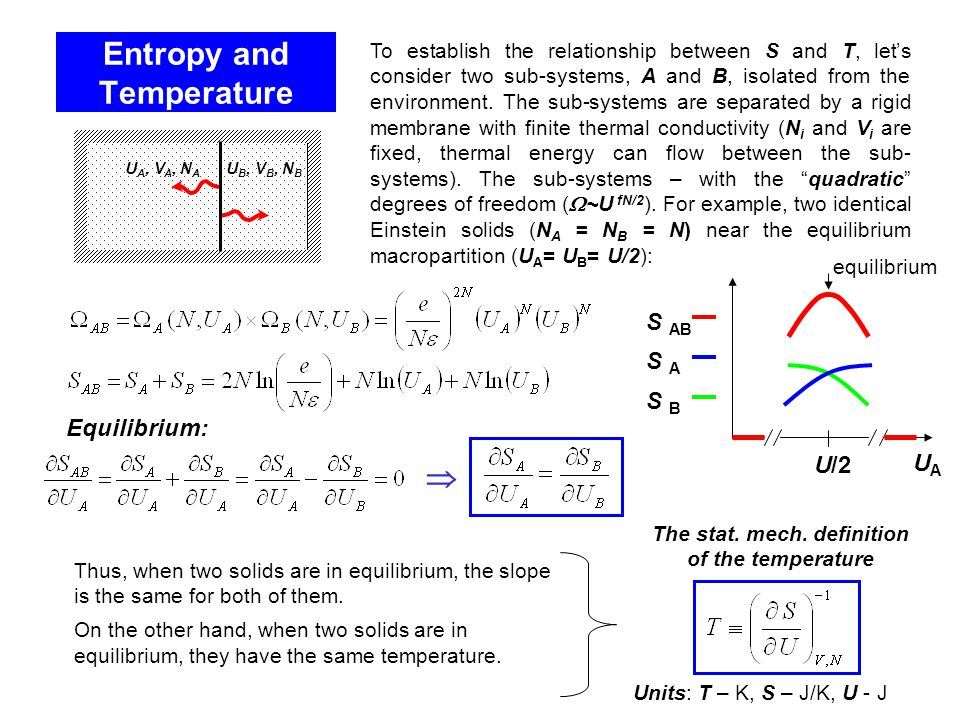 Entropy and Temperature Thus, when two solids are in equilibrium, the slope is the same for both of them.
