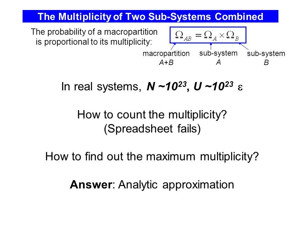 Where is the Maximum.