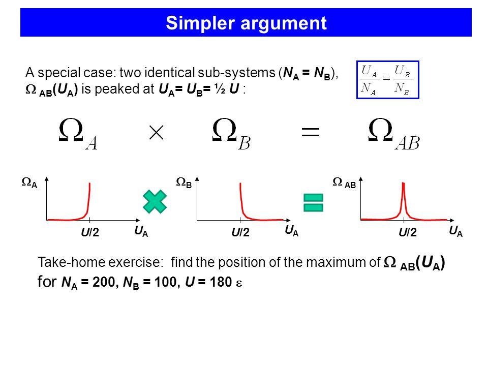 Simpler argument Take-home exercise: find the position of the maximum of  AB (U A ) for N A = 200, N B = 100, U = 180  AA UAUA U/2 BB UAUA  AB