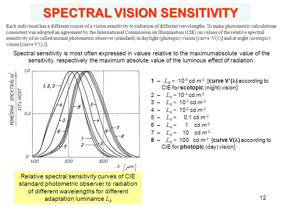 12 SPECTRAL VISION SENSITIVITY Spectral sensitivity is most often expressed in values relative to the maximumabsolute value of the sensitivity, respec