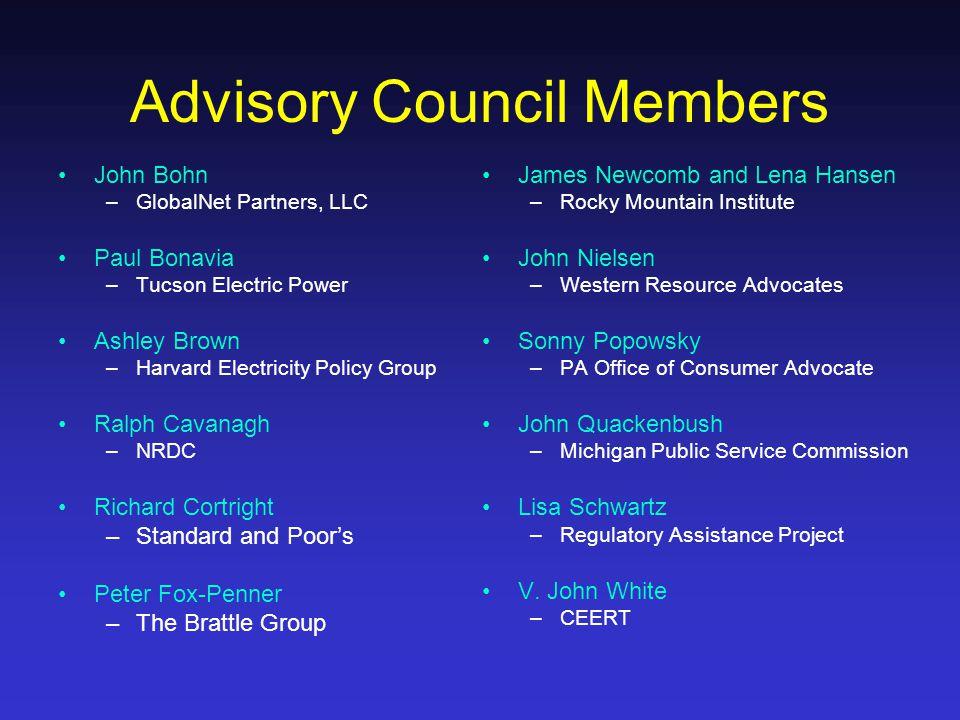 Advisory Council Members John Bohn –GlobalNet Partners, LLC Paul Bonavia –Tucson Electric Power Ashley Brown –Harvard Electricity Policy Group Ralph C