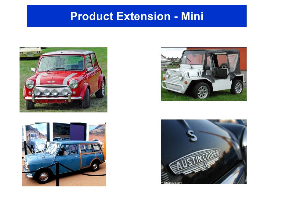 Product Extension - Mini