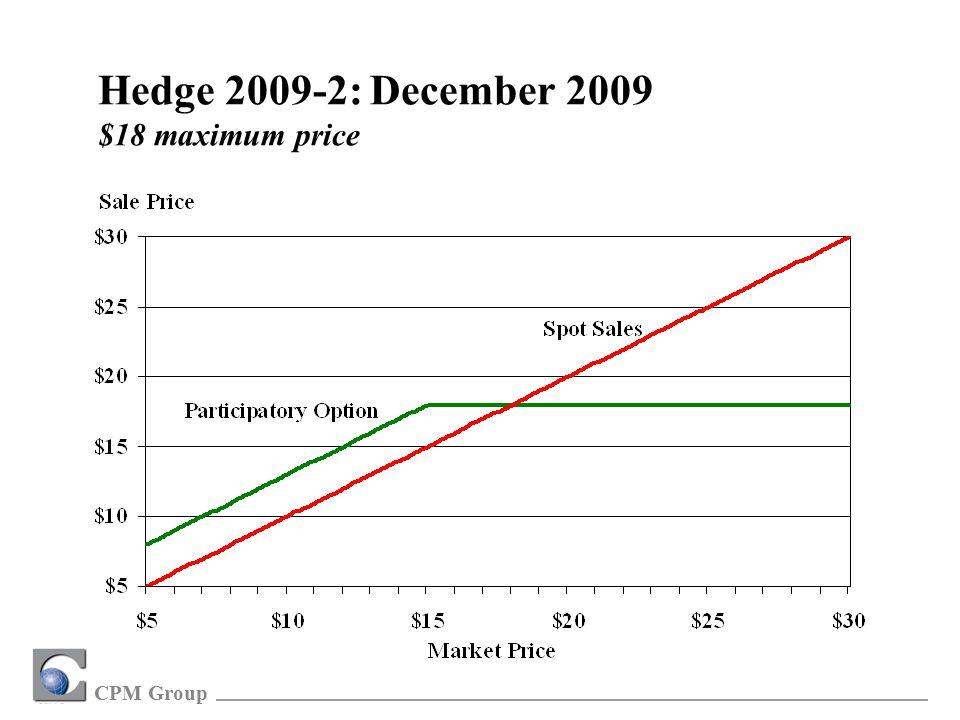 CPM Group Hedge 2009-2: December 2009 $18 maximum price