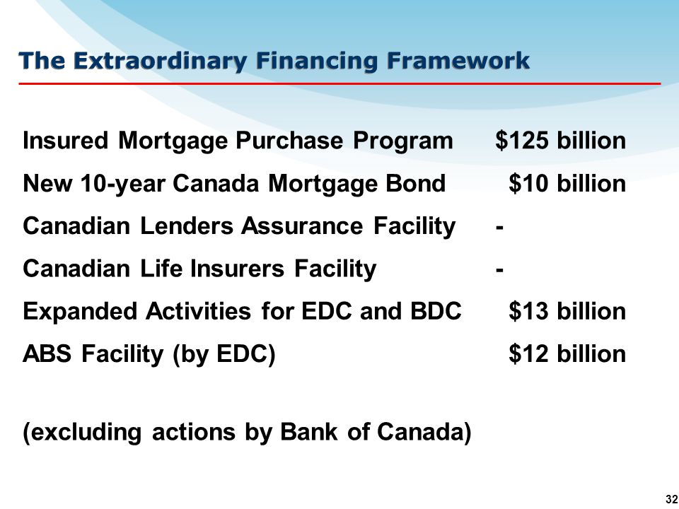 32 The Extraordinary Financing Framework Insured Mortgage Purchase Program$125 billion New 10-year Canada Mortgage Bond $10 billion Canadian Lenders Assurance Facility- Canadian Life Insurers Facility- Expanded Activities for EDC and BDC $13 billion ABS Facility (by EDC) $12 billion (excluding actions by Bank of Canada)