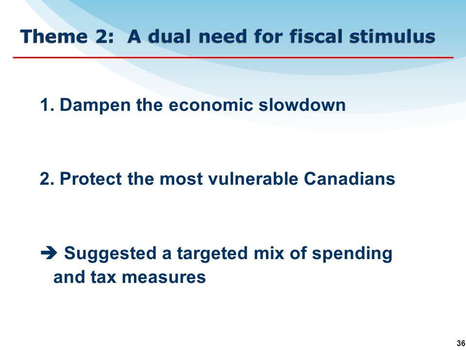 36 1. Dampen the economic slowdown 2.