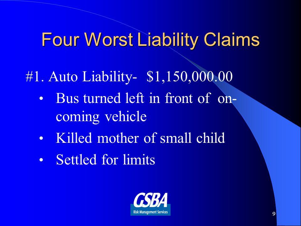 Four Worst Liability Claims #1.