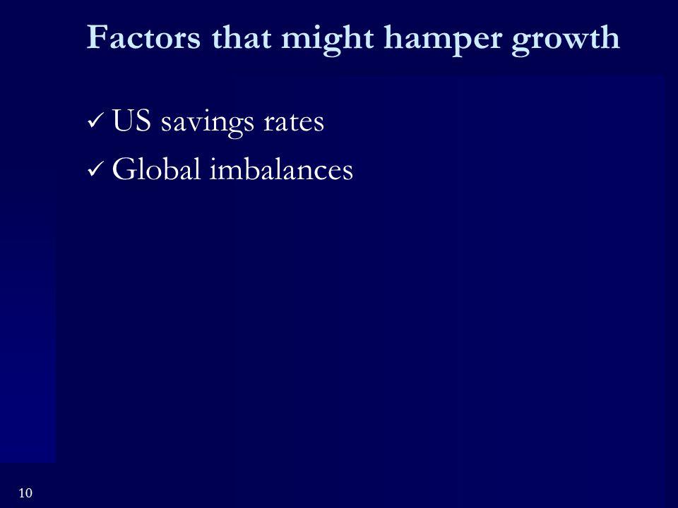 10 Factors that might hamper growth US savings rates Global imbalances