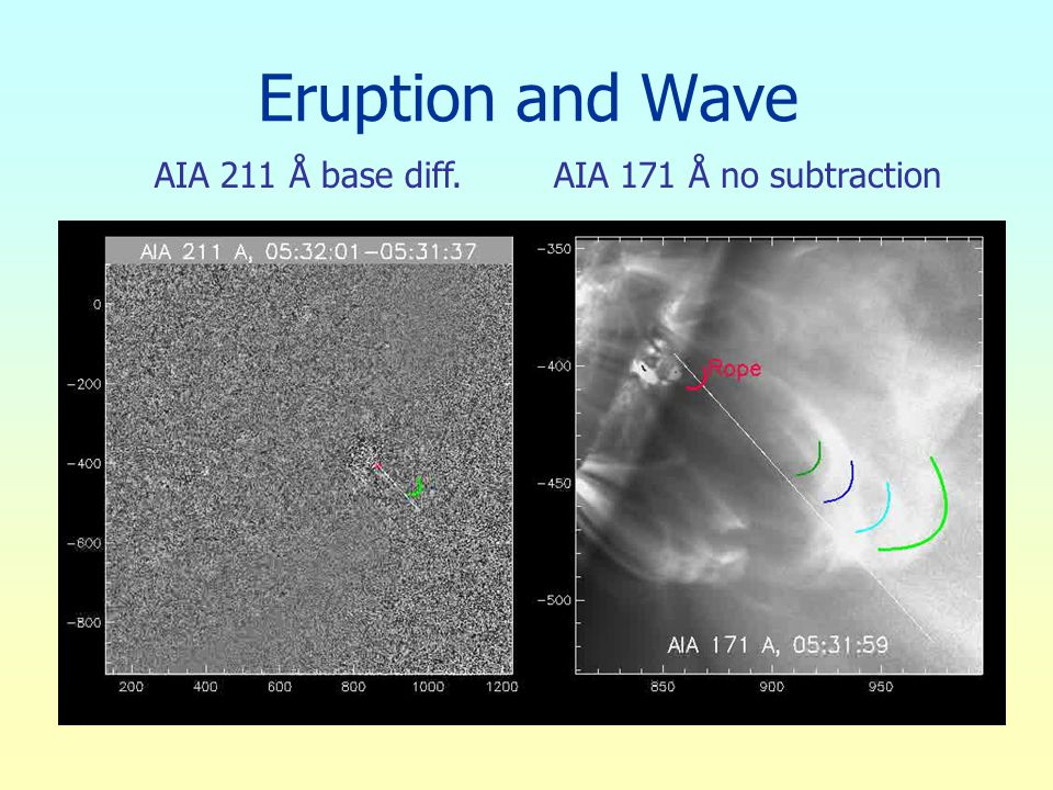 Eruption and Wave AIA 211 Å base diff.AIA 171 Å no subtraction
