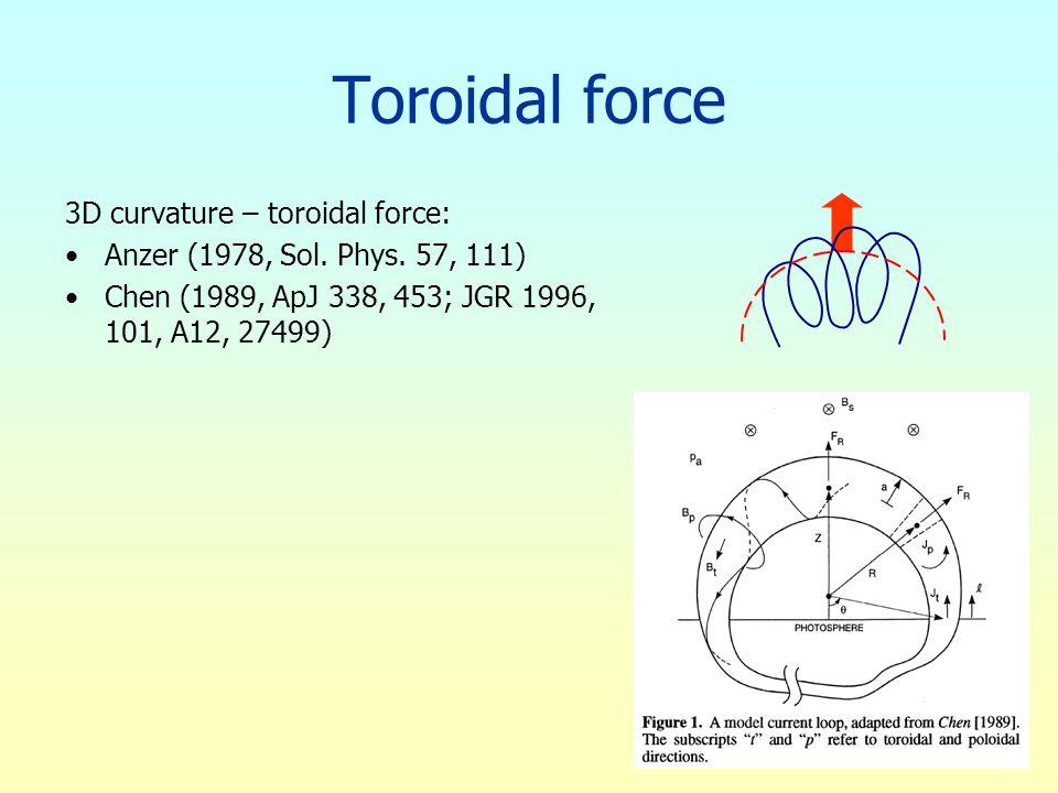 Toroidal force 3D curvature – toroidal force: Anzer (1978, Sol. Phys. 57, 111) Chen (1989, ApJ 338, 453; JGR 1996, 101, A12, 27499)