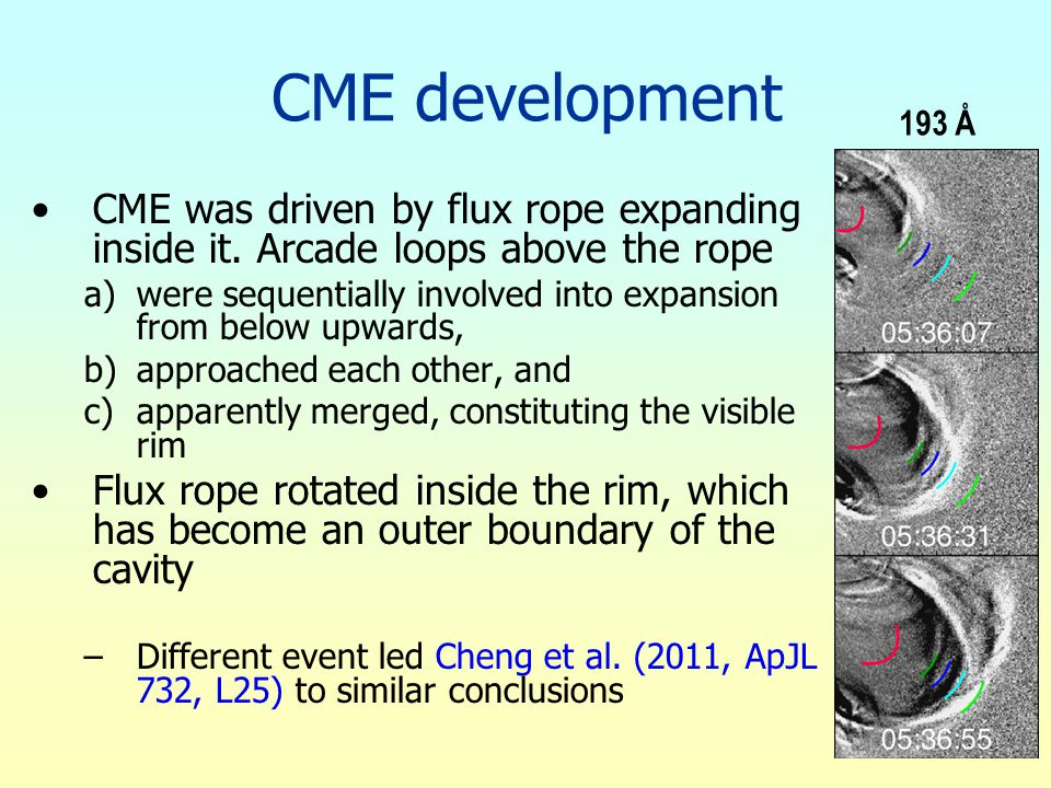 CME development CME was driven by flux rope expanding inside it.