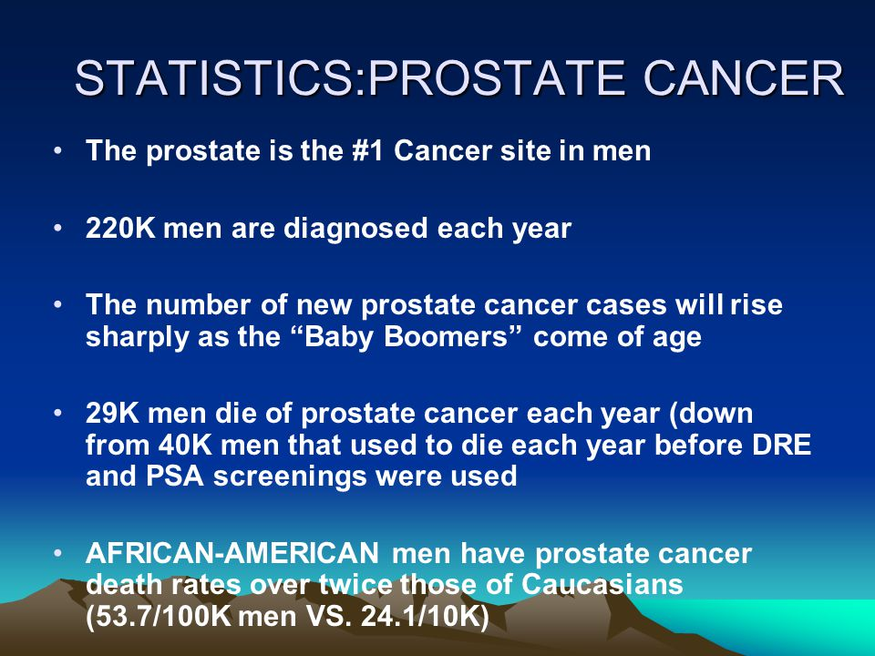 STATISTICS:PROSTATE CANCER The prostate is the #1 Cancer site in men 220K men are diagnosed each year The number of new prostate cancer cases will rise sharply as the Baby Boomers come of age 29K men die of prostate cancer each year (down from 40K men that used to die each year before DRE and PSA screenings were used AFRICAN-AMERICAN men have prostate cancer death rates over twice those of Caucasians (53.7/100K men VS.