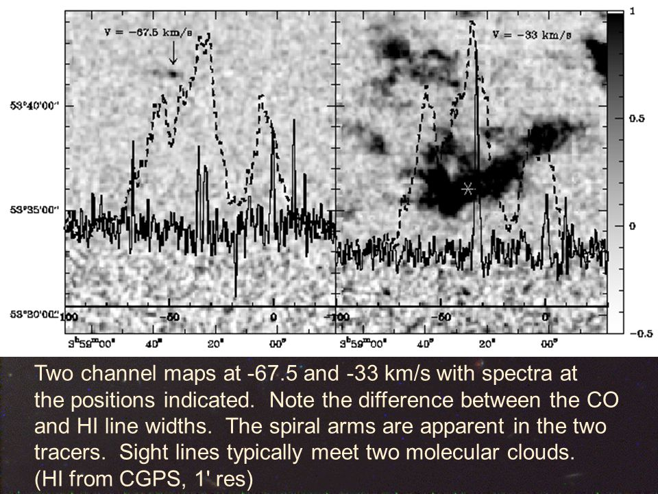 outergal Two channel maps at -67.5 and -33 km/s with spectra at the positions indicated.