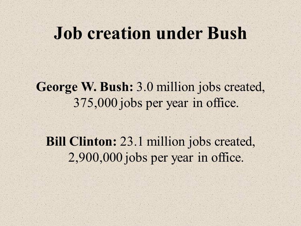 Job creation under Bush George W. Bush: 3.0 million jobs created, 375,000 jobs per year in office. Bill Clinton: 23.1 million jobs created, 2,900,000