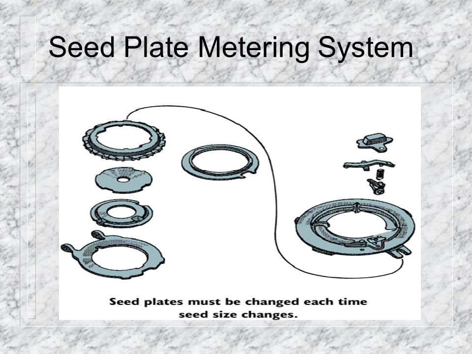 Seed Plate Metering System
