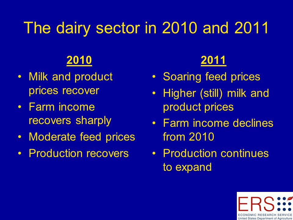 The dairy sector in 2010 and 2011 2010 Milk and product prices recover Farm income recovers sharply Moderate feed prices Production recovers 2011 Soaring feed prices Higher (still) milk and product prices Farm income declines from 2010 Production continues to expand