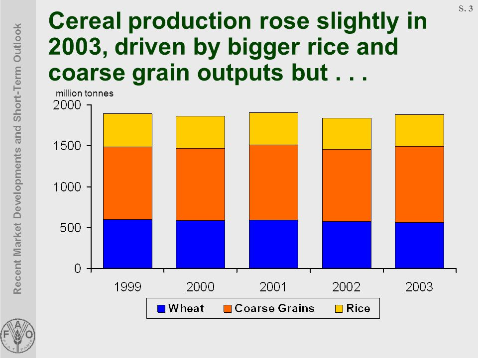 Recent Market Developments and Short-Term Outlook S. 3 Cereal production rose slightly in 2003, driven by bigger rice and coarse grain outputs but...