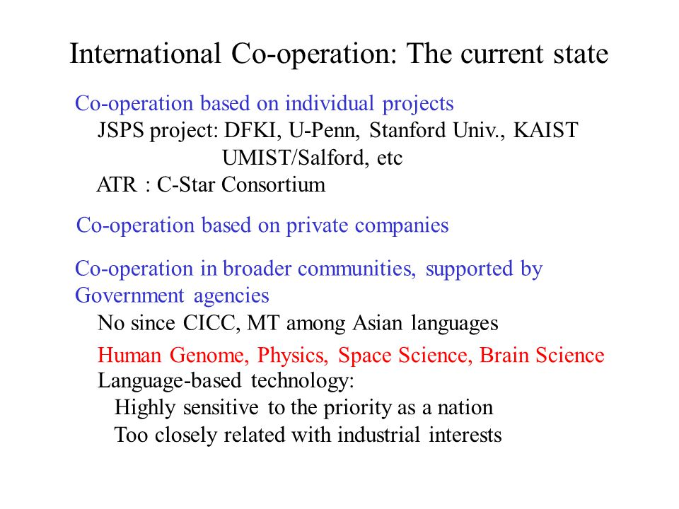 International Co-operation: The current state Co-operation based on individual projects JSPS project: DFKI, U-Penn, Stanford Univ., KAIST UMIST/Salford, etc ATR : C-Star Consortium Co-operation based on private companies Co-operation in broader communities, supported by Government agencies No since CICC, MT among Asian languages Human Genome, Physics, Space Science, Brain Science Language-based technology: Highly sensitive to the priority as a nation Too closely related with industrial interests