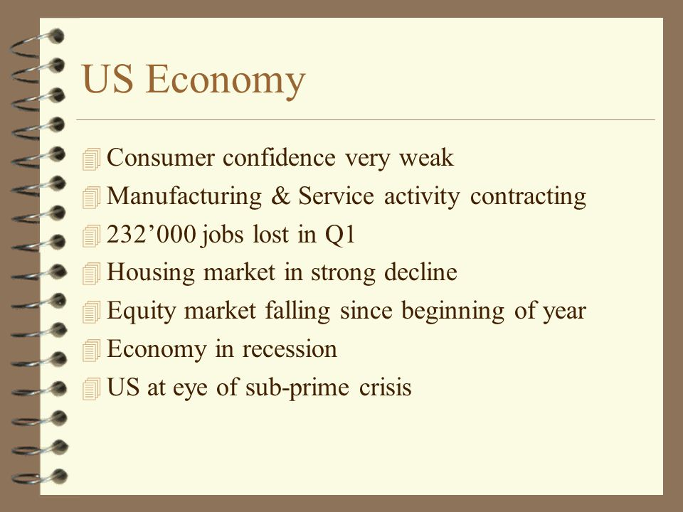 US Economy 4 Consumer confidence very weak 4 Manufacturing & Service activity contracting 4 232'000 jobs lost in Q1 4 Housing market in strong decline 4 Equity market falling since beginning of year 4 Economy in recession 4 US at eye of sub-prime crisis