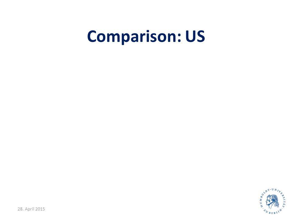 Comparison: US 28. April 201522