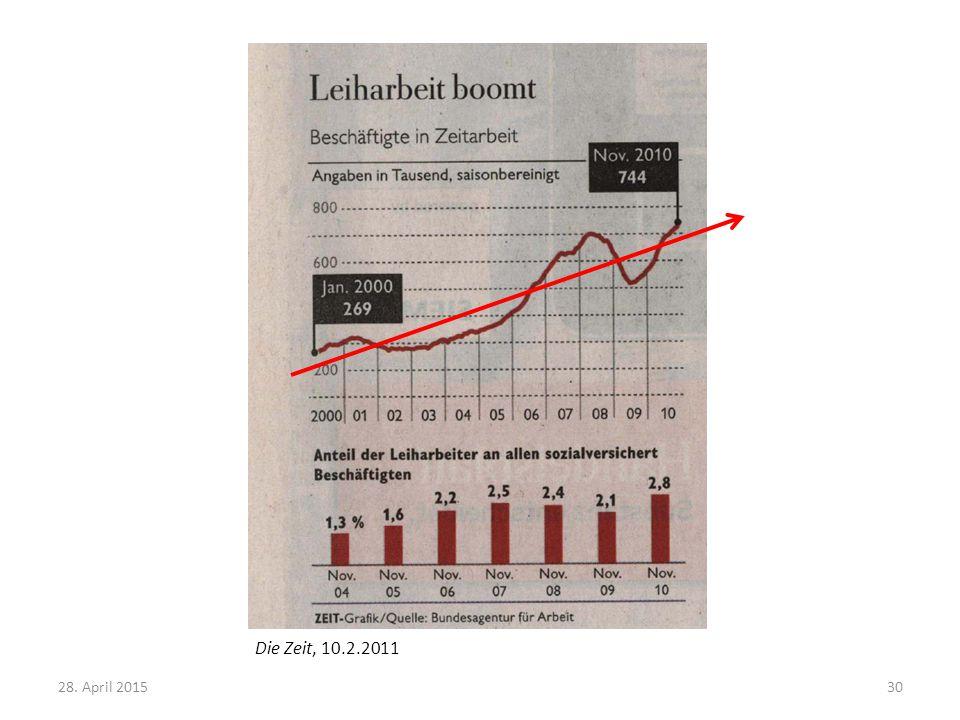 3028. April 2015 Die Zeit, 10.2.2011