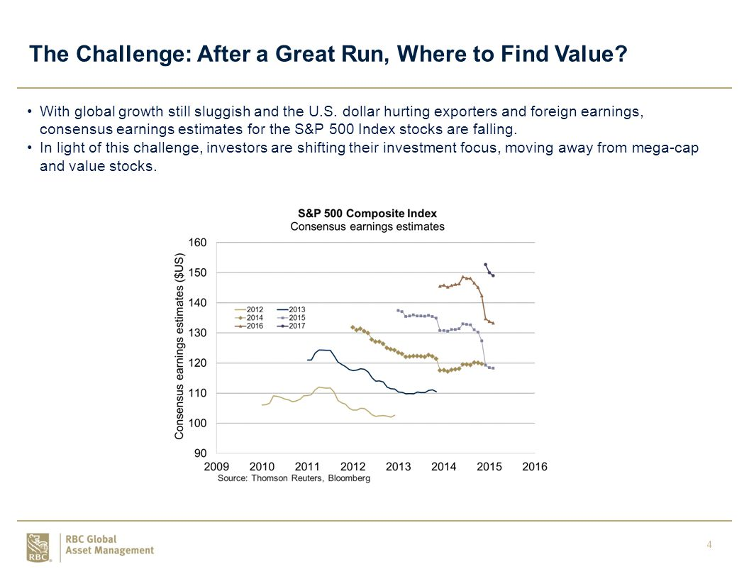 4 The Challenge: After a Great Run, Where to Find Value.