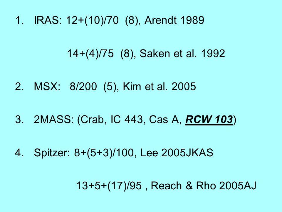 1.IRAS: 12+(10)/70 (8), Arendt 1989 14+(4)/75 (8), Saken et al.