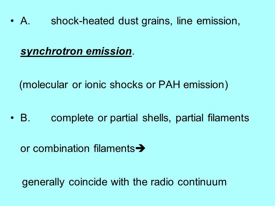 A. shock-heated dust grains, line emission, synchrotron emission.