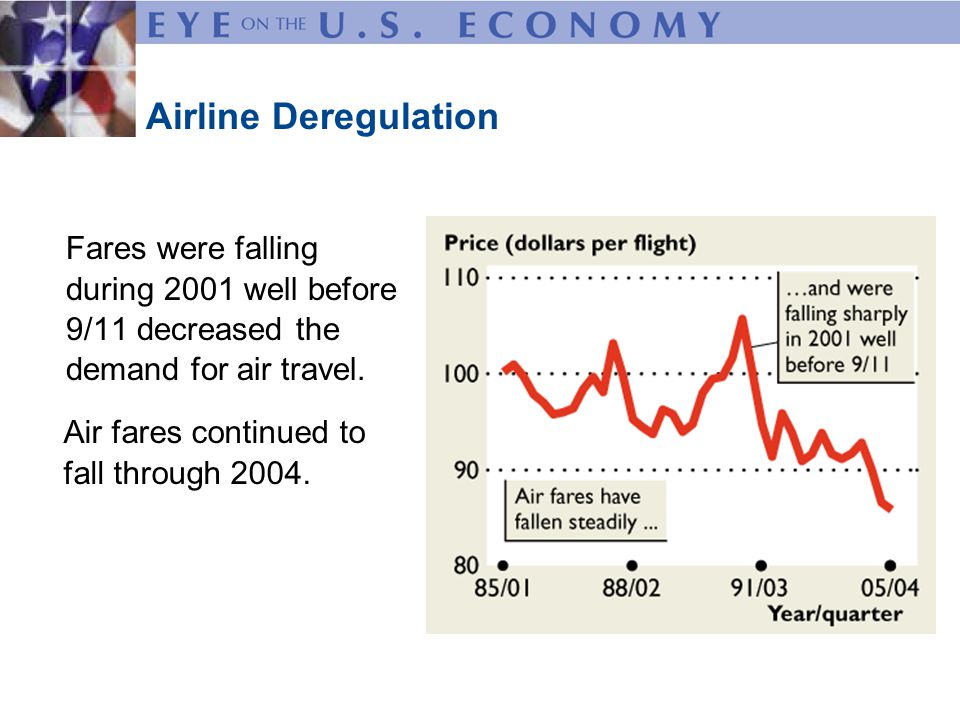 Fares could be even lower because barriers to entry exist in the airline industry.