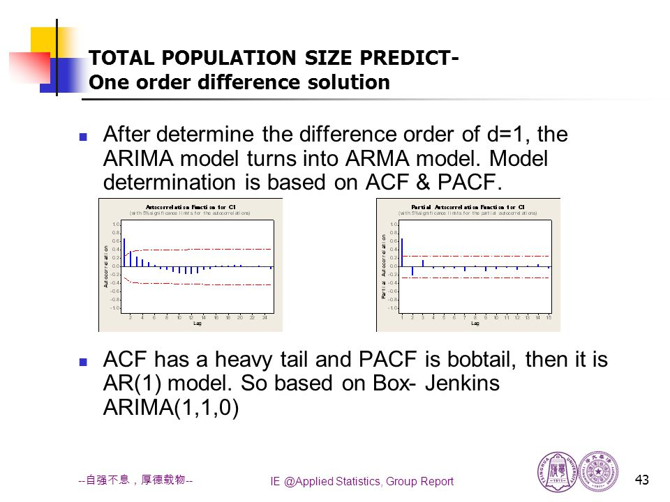 IE @Applied Statistics, Group Report 43 -- 自强不息,厚德载物 -- After determine the difference order of d=1, the ARIMA model turns into ARMA model.