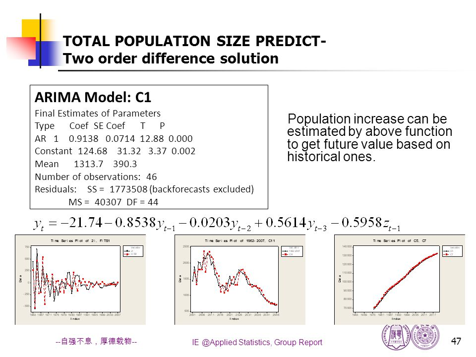 IE @Applied Statistics, Group Report 47 -- 自强不息,厚德载物 -- Population increase can be estimated by above function to get future value based on historical ones.