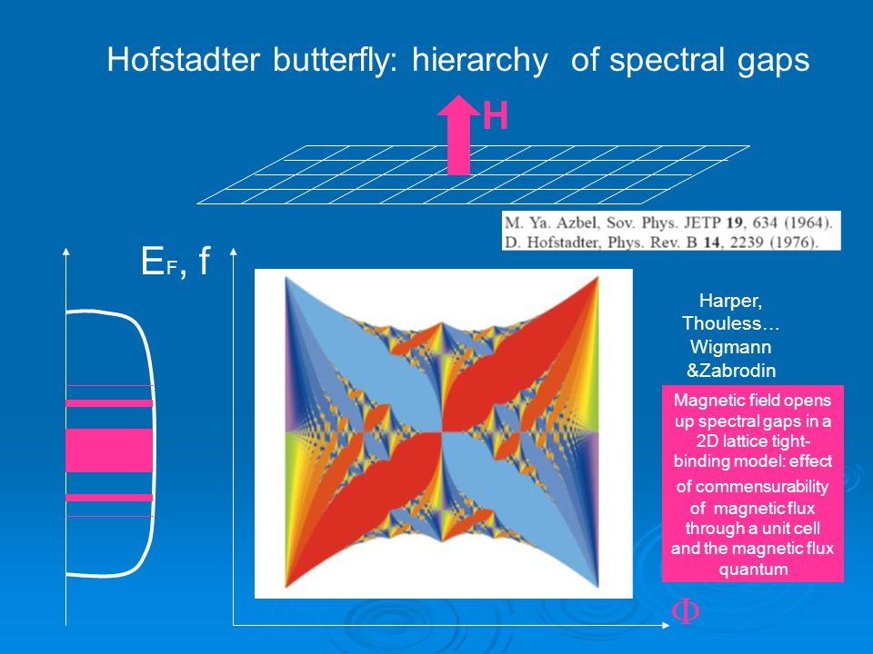 Hofstadter butterfly: hierarchy of spectral gaps H E F, f  Harper, Thouless… Wigmann &Zabrodin Magnetic field opens up spectral gaps in a 2D lattice tight- binding model: effect of commensurability of magnetic flux through a unit cell and the magnetic flux quantum