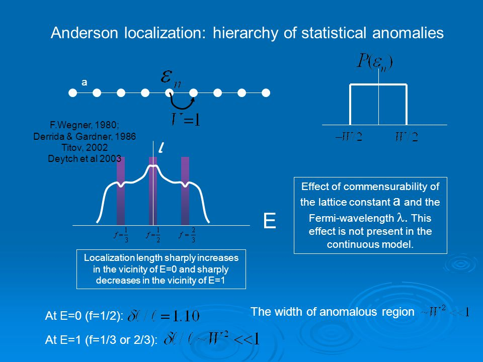 Anderson localization: hierarchy of statistical anomalies E l a Effect of commensurability of the lattice constant a and the Fermi-wavelength  This effect is not present in the continuous model.