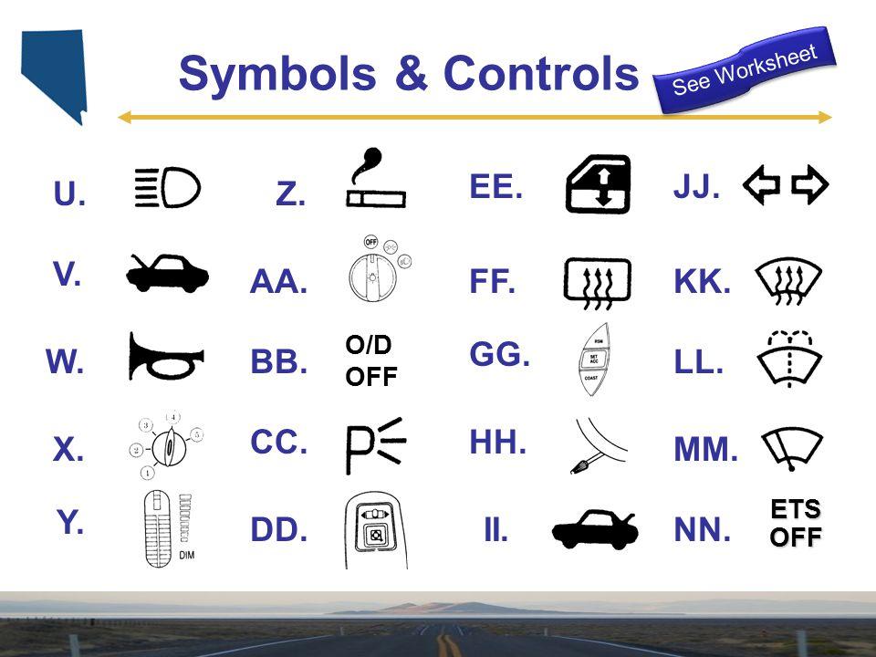 NN. U. V. W. X. GG. Y. Z. AA. BB. CC. EE. DD. FF. HH. II. JJ. KK. LL. MM. O/D OFF ETSOFF Symbols & Controls See Worksheet