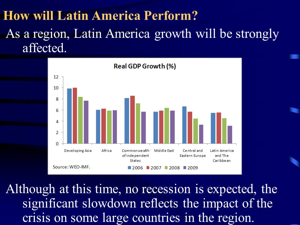 How will Latin America Perform? As a region, Latin America growth will be strongly affected. Although at this time, no recession is expected, the sign