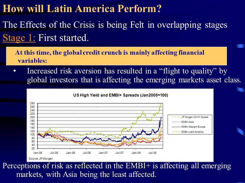 How will Latin America Perform? The Effects of the Crisis is being Felt in overlapping stages Stage 1: First started. Increased risk aversion has resu