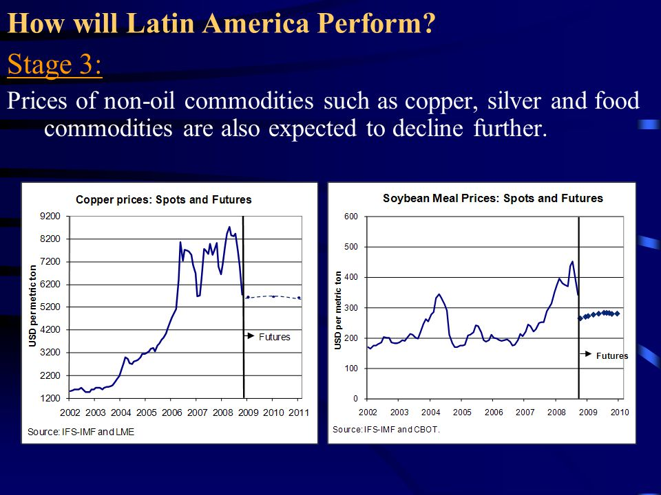 How will Latin America Perform? Stage 3: Prices of non-oil commodities such as copper, silver and food commodities are also expected to decline furthe