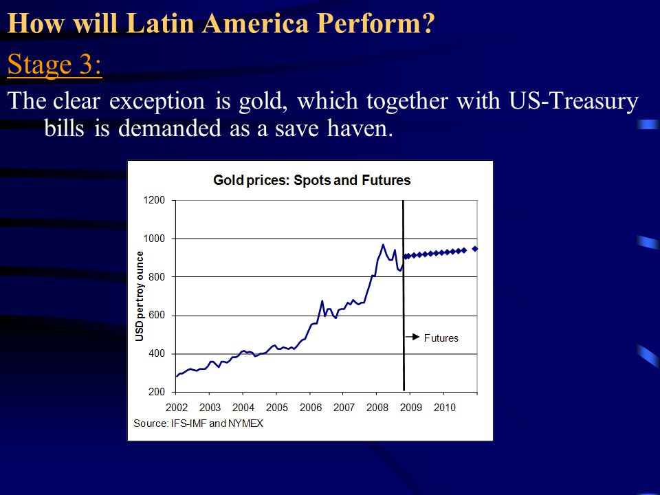How will Latin America Perform? Stage 3: The clear exception is gold, which together with US-Treasury bills is demanded as a save haven.