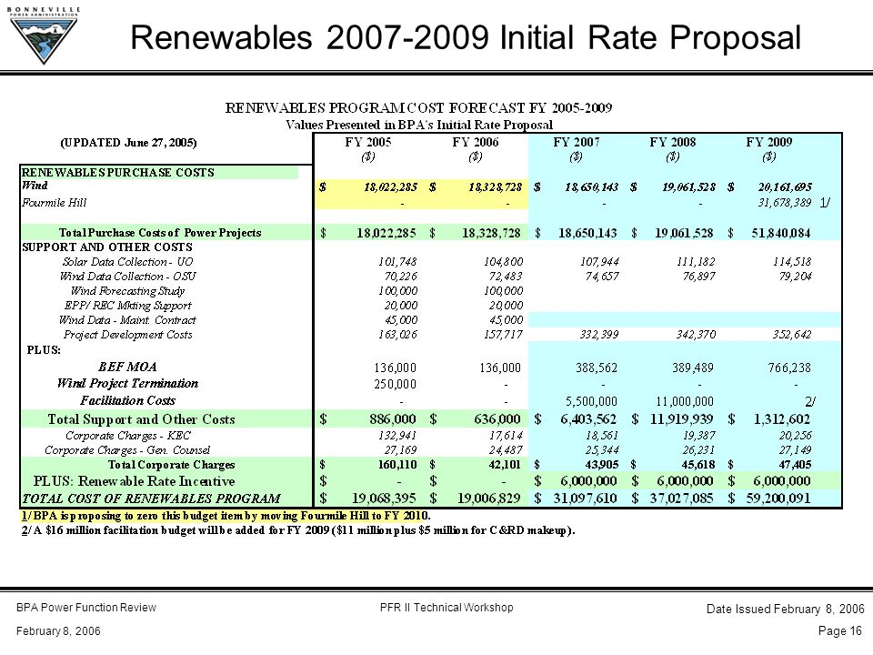 BPA Power Function ReviewPFR II Technical Workshop February 8, 2006 Date Issued February 8, 2006 Page 16 Renewables 2007-2009 Initial Rate Proposal