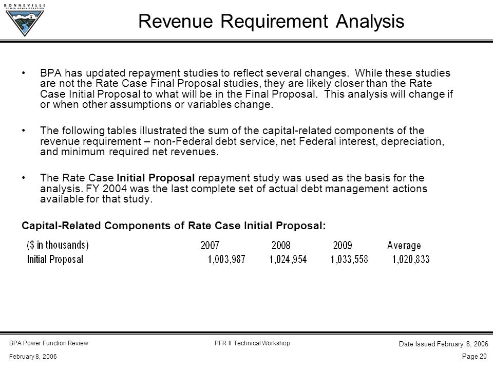 BPA Power Function ReviewPFR II Technical Workshop February 8, 2006 Date Issued February 8, 2006 Page 20 Revenue Requirement Analysis BPA has updated