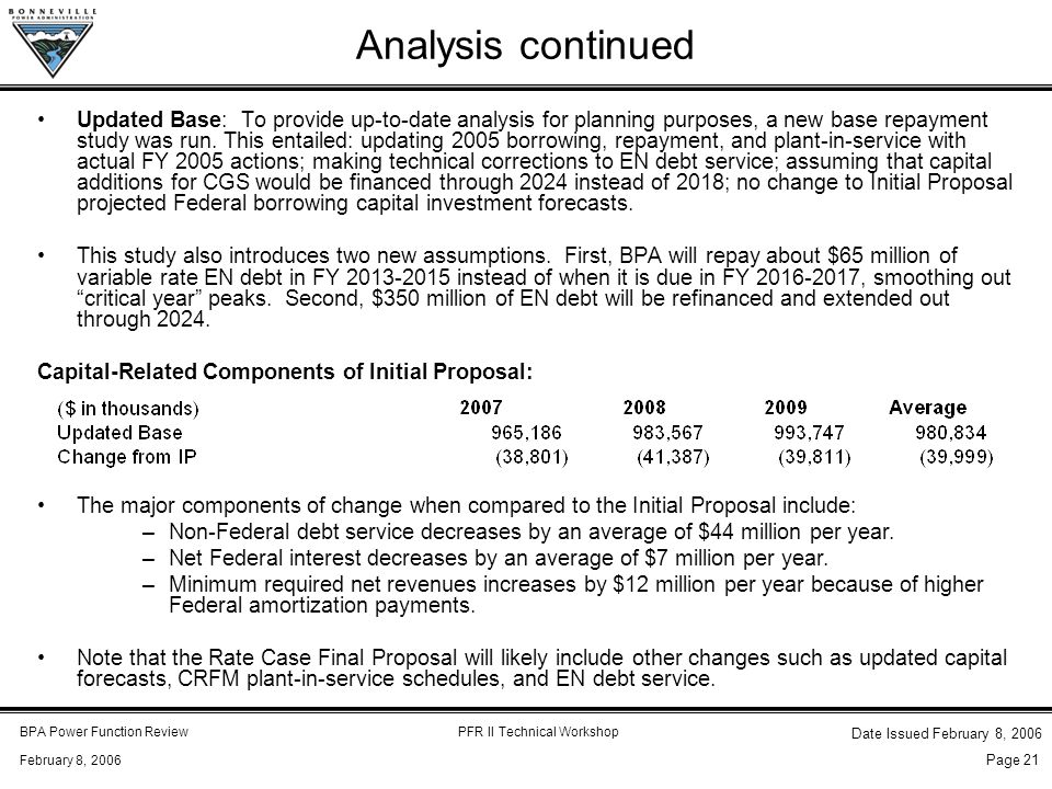 BPA Power Function ReviewPFR II Technical Workshop February 8, 2006 Date Issued February 8, 2006 Page 21 Analysis continued Updated Base: To provide u