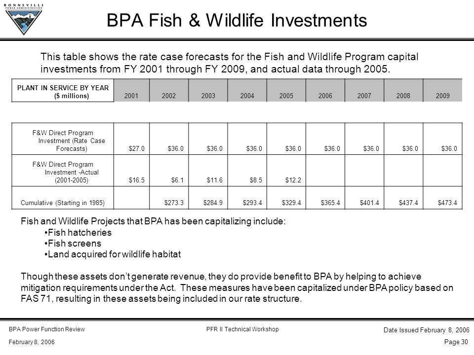 BPA Power Function ReviewPFR II Technical Workshop February 8, 2006 Date Issued February 8, 2006 Page 30 BPA Fish & Wildlife Investments PLANT IN SERVICE BY YEAR ($ millions)200120022003200420052006200720082009 F&W Direct Program Investment (Rate Case Forecasts)$27.0$36.0 F&W Direct Program Investment -Actual (2001-2005)$16.5$6.1$11.6$8.5$12.2 Cumulative (Starting in 1985) $273.3$284.9$293.4$329.4$365.4$401.4$437.4$473.4 This table shows the rate case forecasts for the Fish and Wildlife Program capital investments from FY 2001 through FY 2009, and actual data through 2005.