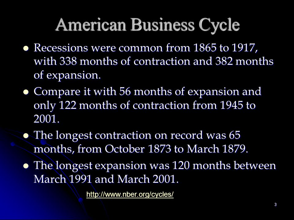 2 The worst economic contraction was the Great Depression of the 1930s.